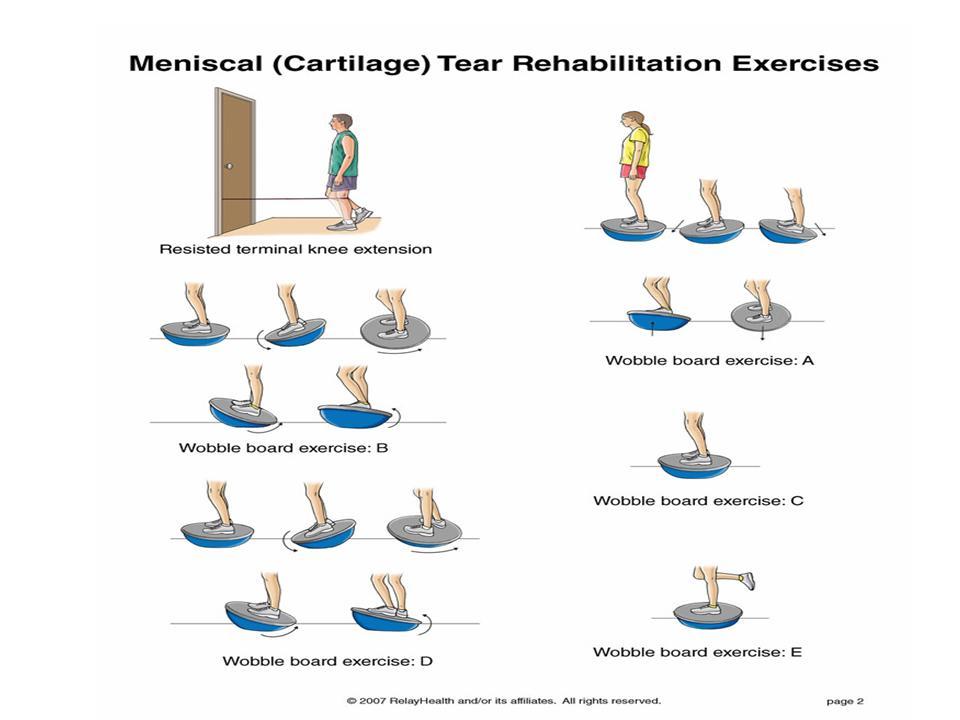 Articles   Jun Xu, M.D. (203) 637-7720   Rehabilitation ...