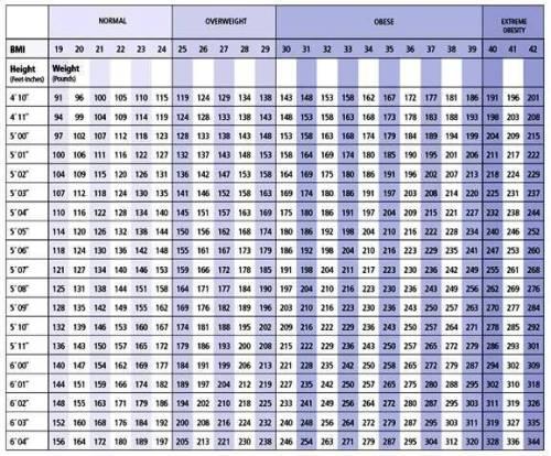 healthy-bmi-chart